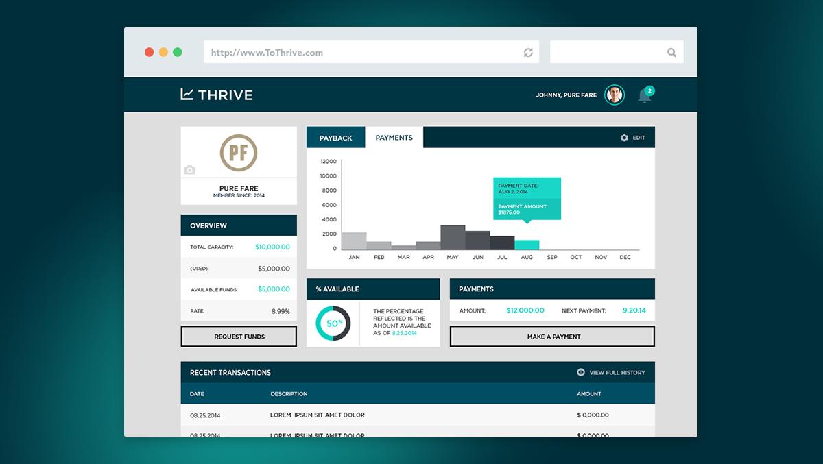 Thrive – Dashboard Interface